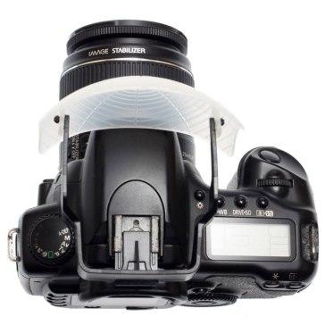 Difusor Eyelead para flash Sony integrado